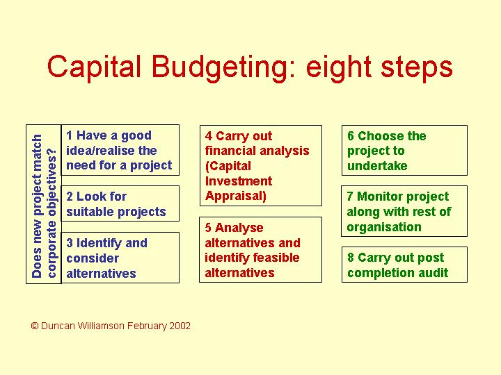 capital budgeting - screen 4 on flowvella